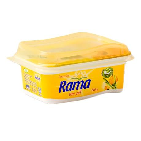 Mantequilla y Margarina
